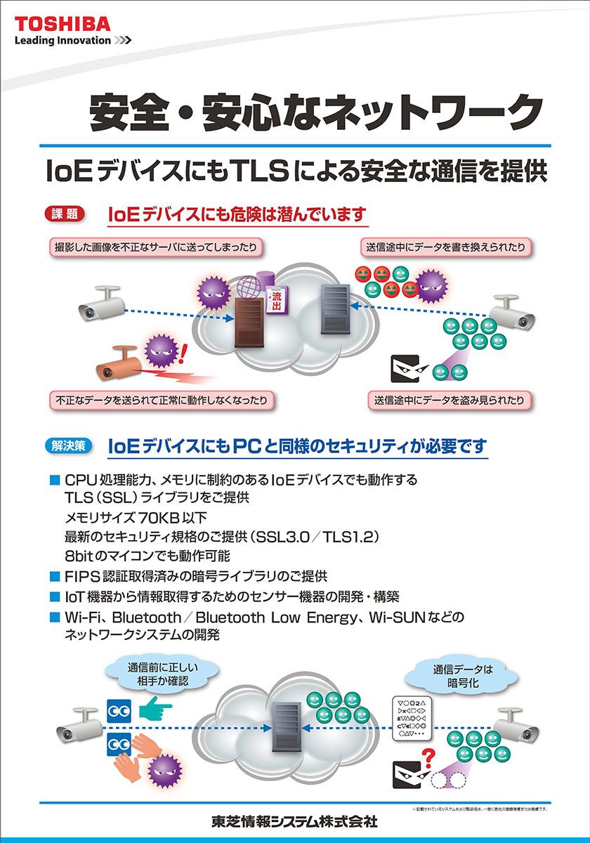 IoTプラットフォーム展示パネル