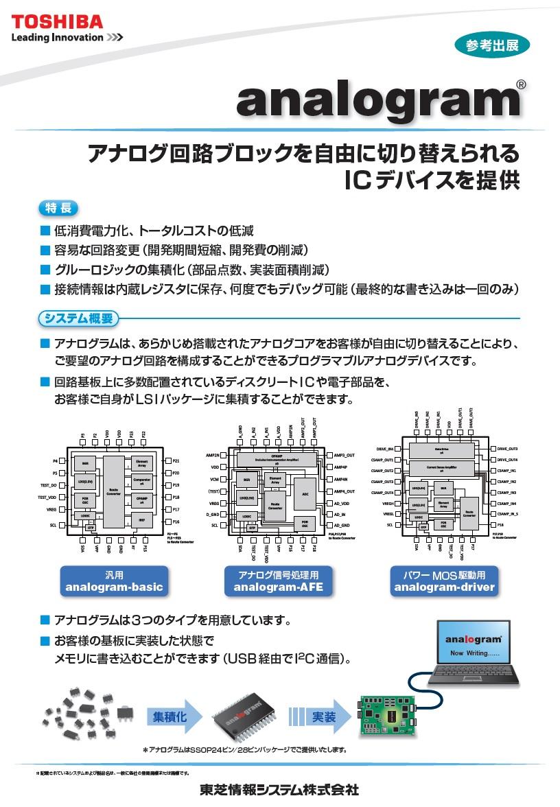 プログラマブルアナログデバイス「analogram」展示パネル